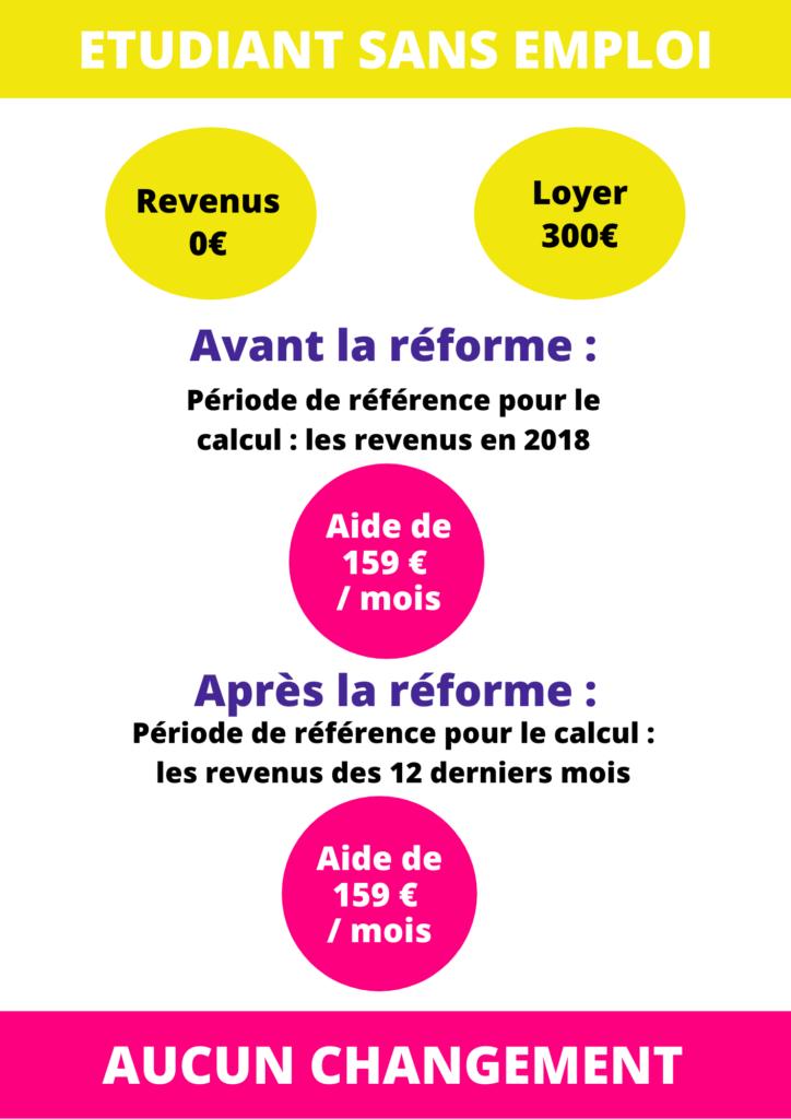 reforme apl